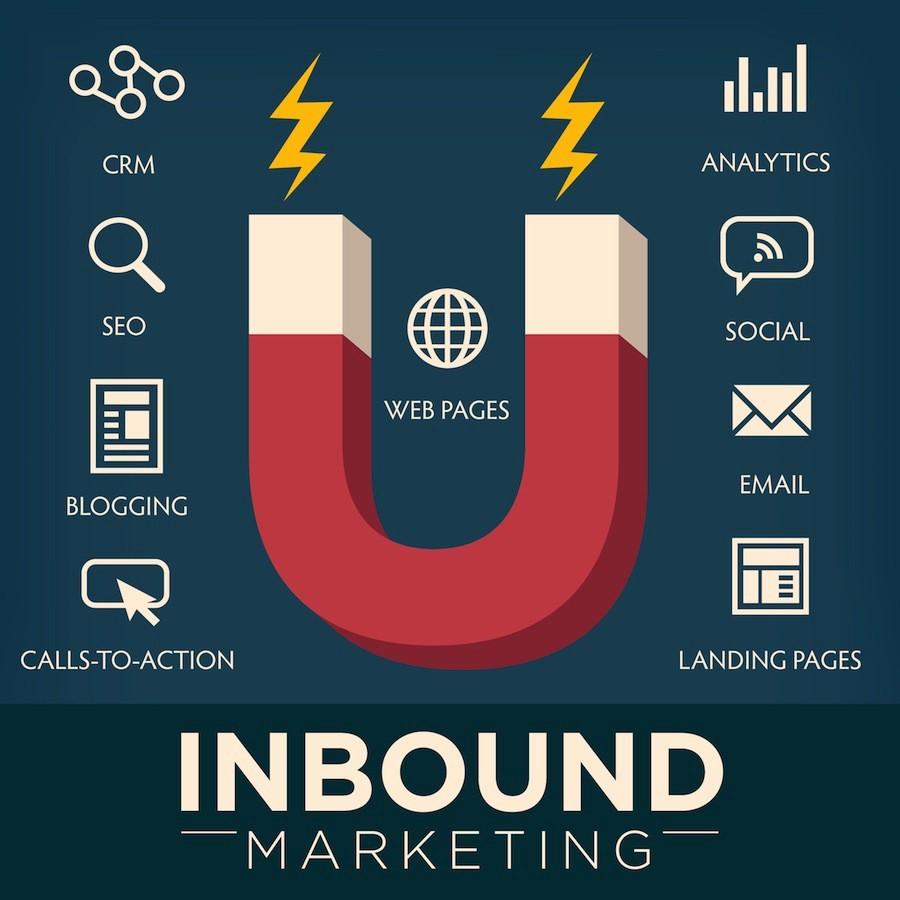 بازاریابی درون گرا یکی از نمونه های بازاریابی دیجیتال